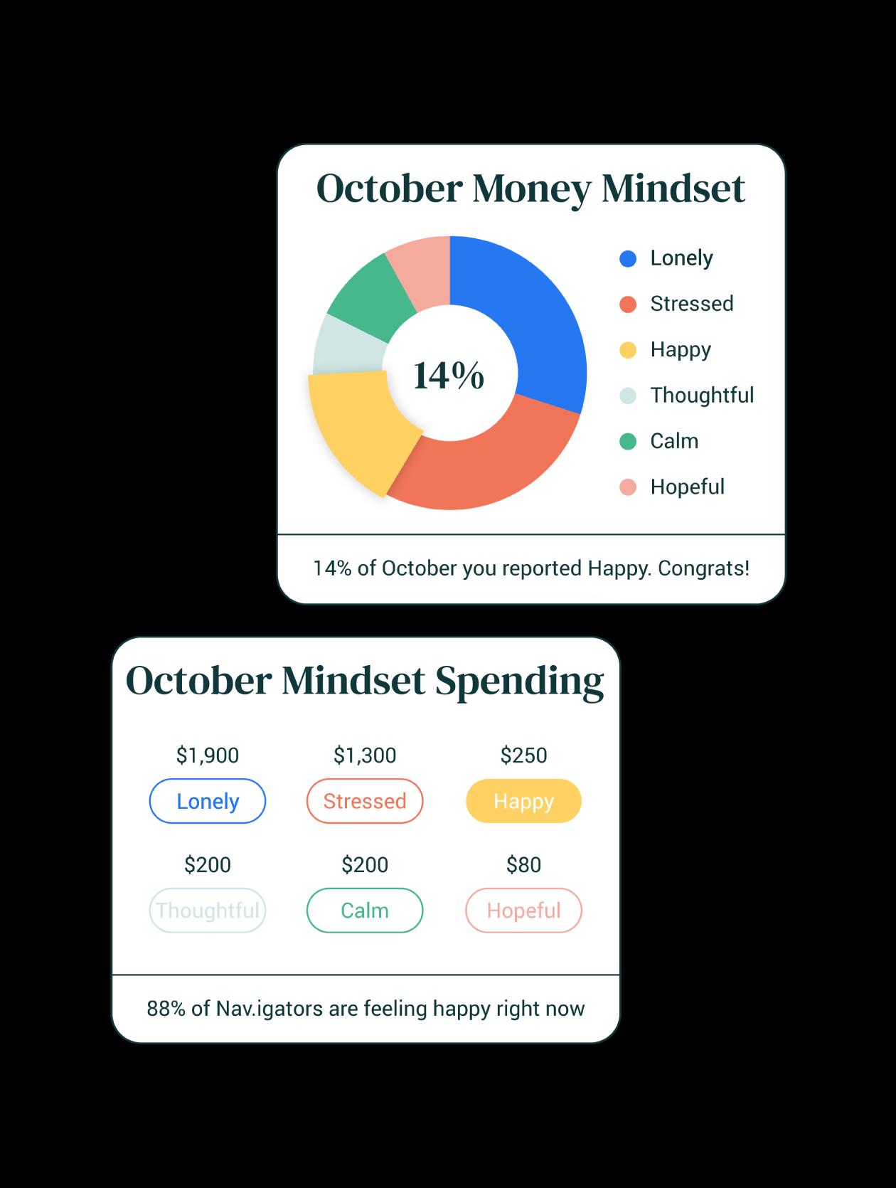 Call-Out-UI-Money-Mindset-V2